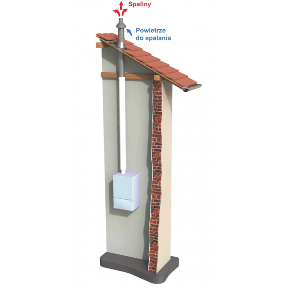 System kominowy pionowy dwuścienny MKPS Invest MK Żary  Ø 60/100mm